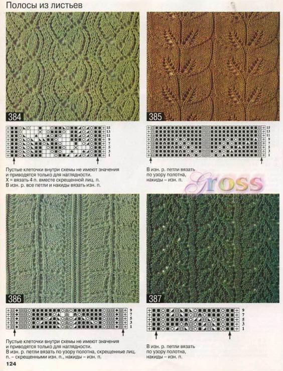 Образцы вязания спицами мужского пуловера