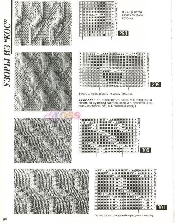 Образцы крупного вязания