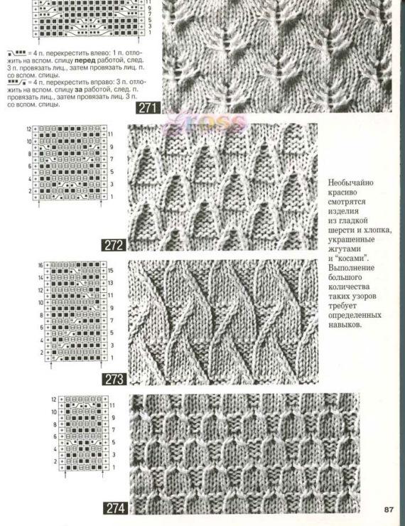 Клубок вязание узоры вязания спицами