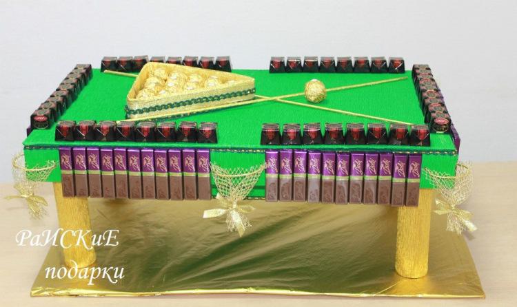 Бильярдный стол из конфет мастер класс фото