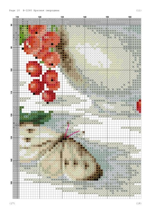 Виды плетения цепей: как выбрать подходящую - Sokolov