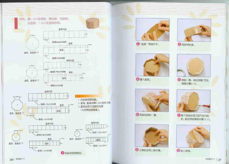 Инструкция Работы Коробки