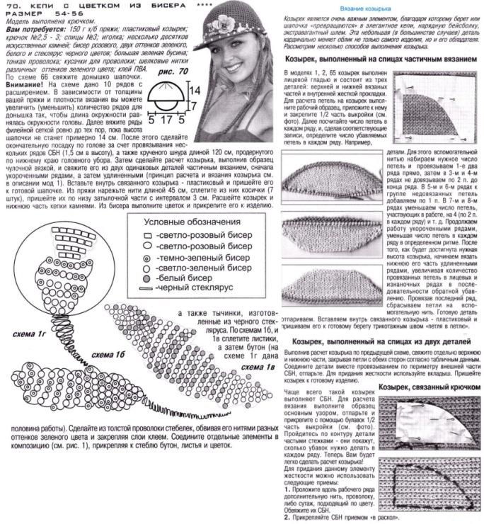 Шапка робин гуда спицами схема описание